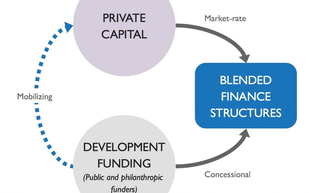 Learning Circle: Integrated Capital for Regenerative Economic Development in Northern California
